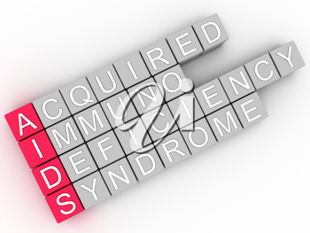 3d imagen AIDS - acquired immuno deficiency syndrome concept