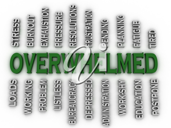 3d imagen Overwhelmed  issues concept word cloud background