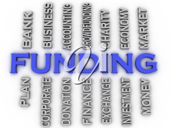 3d image Funding  issues concept word cloud background
