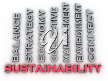 3d image Sustainability  issues concept word cloud background