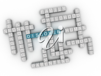 3d image Discover  issues concept word cloud background