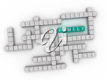 3d image Family issues concept word cloud background