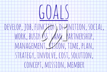 Goals word cloud written on a piece of paper