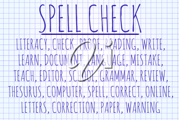 Spell check word cloud written on a piece of paper