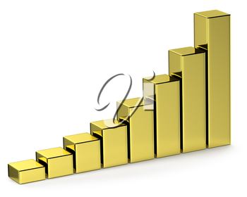Financial growth, investment success and financial business and banking development concept: growing bar chart made of gold with reflections isolated on white, 3d illustration